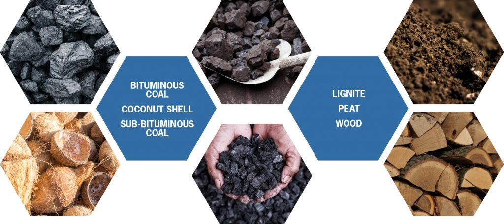 Starting Materials of Activated Carbon